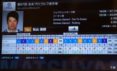 マキロイ復帰戦の2015全米プロゴルフ選手権2日目