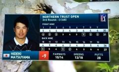 松山選手参戦の2016 ノーザントラストオープン3日目